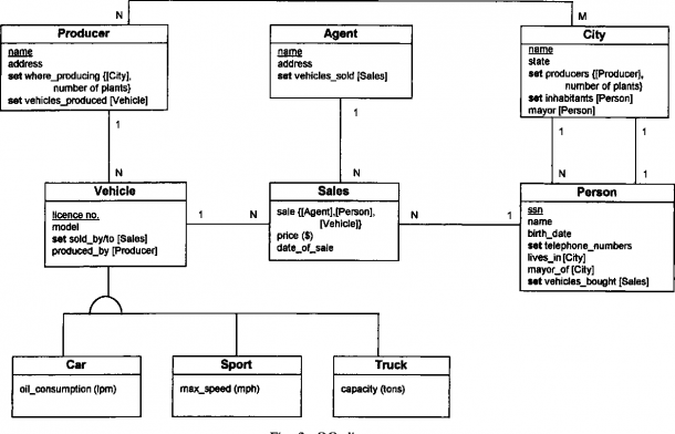Figure 2 From Entity