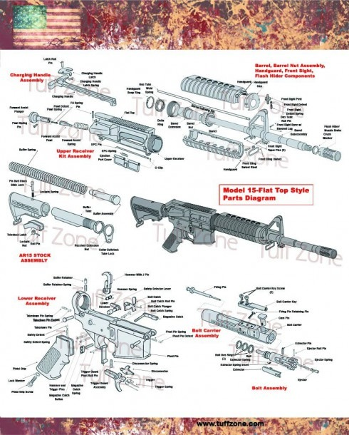 Amazon Com  Ar15 Diagram Poster 16 X20  Clear Text  Sports & Outdoors
