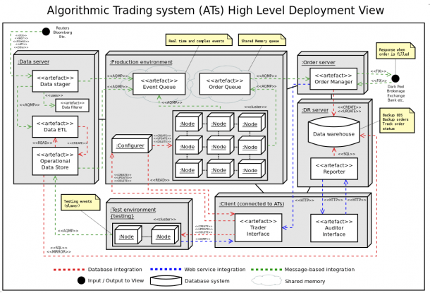 Pin By Eric On Algorithm Trading