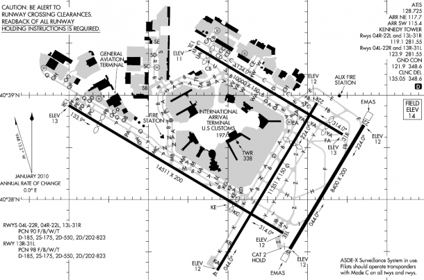 Jfk Airport Runway Layout Plan