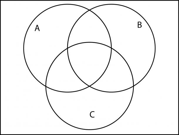 Venn Diagram Printable 3 Circles