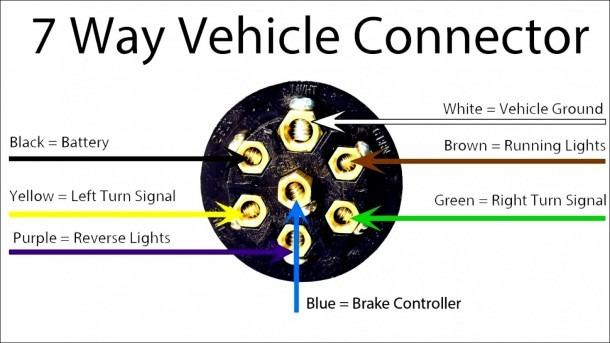 7 Way Trailer Plug In Wiring Diagram