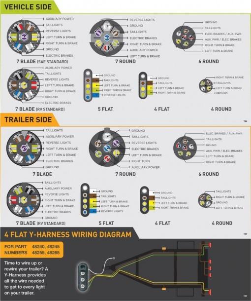 Wiring Diagram 7 Way Rv Plug
