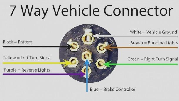 Ford Trailer Plug Wiring