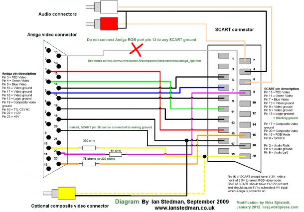Rca To Vga Pin Diagram