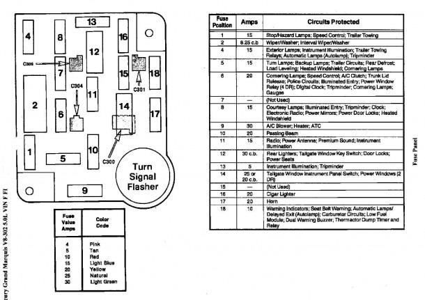 Diagram Moreover 2002 Mercury Mountaineer Fuse Box Diagram Also