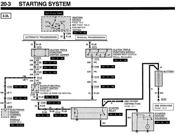 1999 Ford Ranger Interior Wiring Diagram