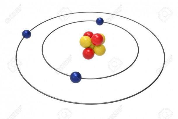 Bohr Model Of Lithium Atom With Proton, Neutron And Electron