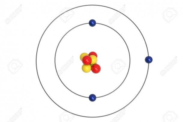 Lithium Atom Bohr Model With Proton, Neutron And Electron  3d