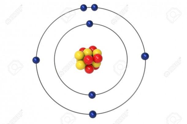 Bohr Diagram For Fr