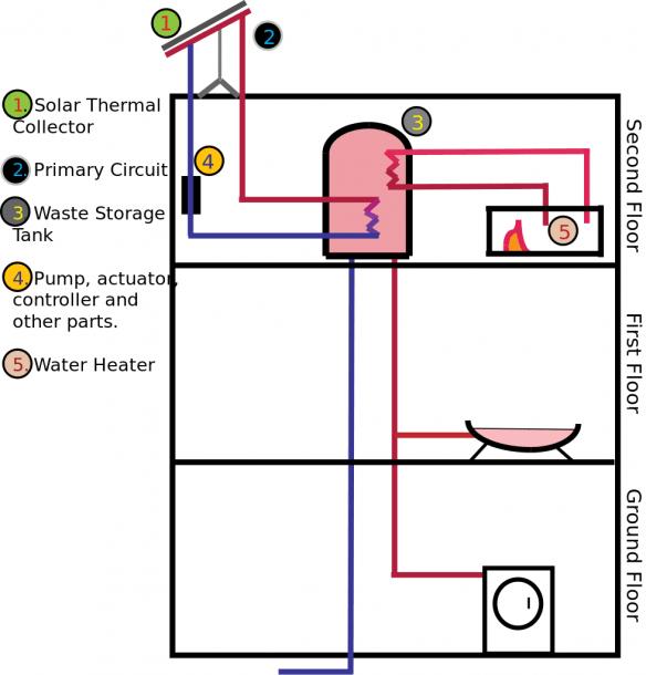 File Solar Water Heater Diagram Svg