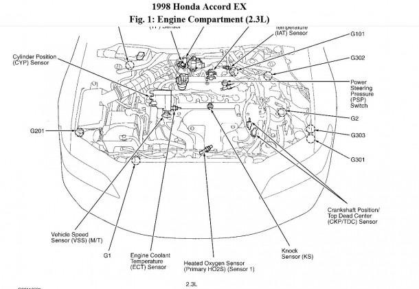 1999 Honda Accord Lx Engine Diagram