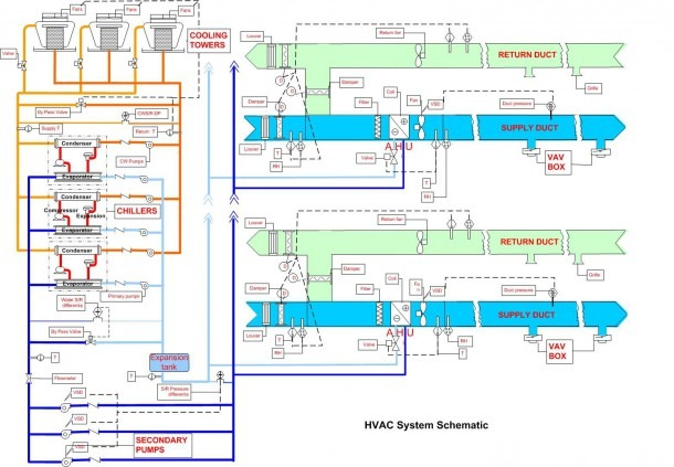 Home Hvac Hvac System Hvac Systems Diagrams With Popular Home