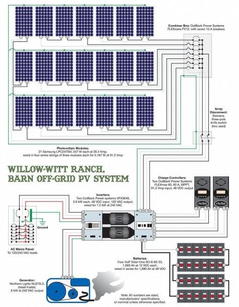 Solar Wiringiagram Off Grid Power Tied Panel Inverter Software Tie
