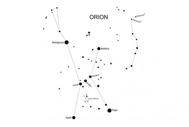 Orion Constellation Tattoo
