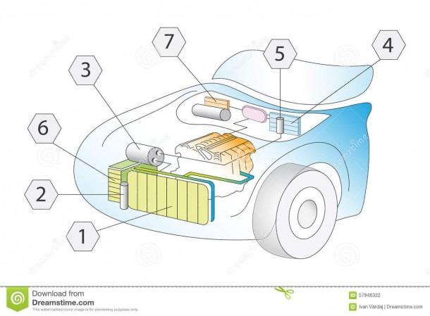 Ac, Auto Air Conditioner System Schematic Stock Vector