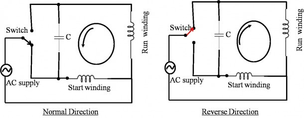 Wagner Electric Motor Wiring Diagram on
