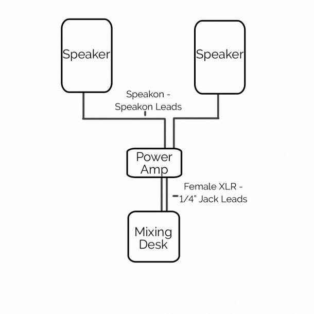 Adastra Amplifier Circuit Diagram Lovely Blog