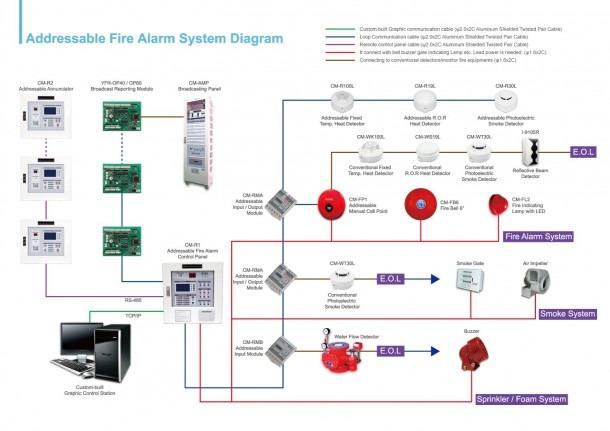 Smoke Detector Wiring Diagram Pdf 12 For Smoke Detector Wiring