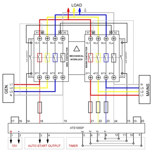 Amf Panel Wiring Diagram