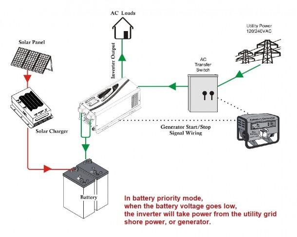 24v Starter Wiring Diagram