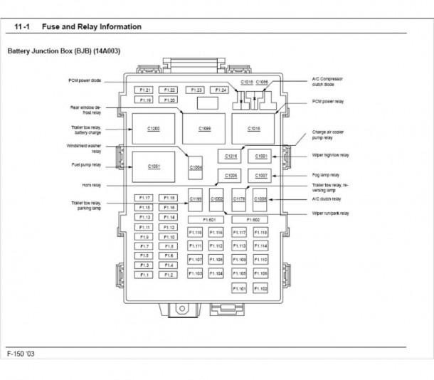 1999 Ford F 150 Fuse Diagram