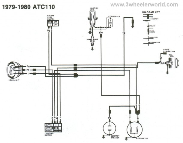 2003 Honda 400ex Wiring