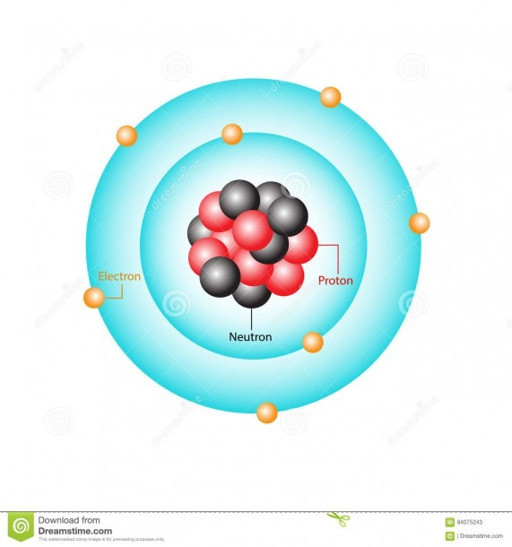 Atom Stock Vector  Illustration Of Nucleus, Chemistry