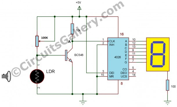 Automatic Digital Visitor Counter Circuit Diagram Simple Electronics