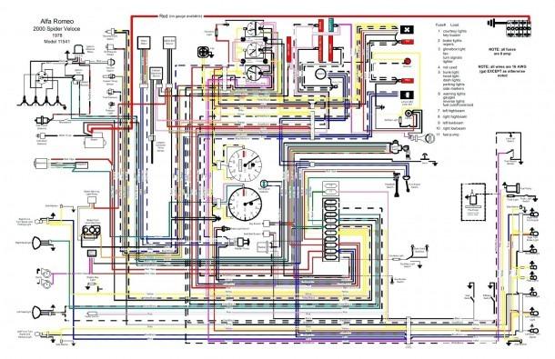 Wiring Diagram Of Auto
