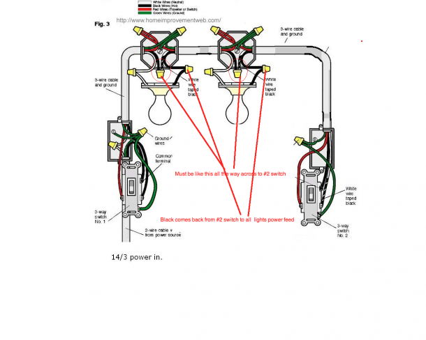 Awesome 2 Wire Light Switch Diagram 47 About Remodel Onan Rv And