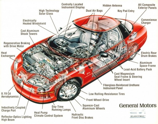 You Are Displaying Auto Parts Names All Cars Diagrams, Automobile