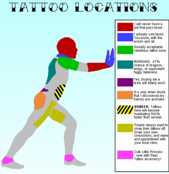 Download Back Tattoo Pain Chart