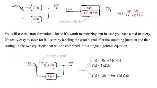 Tikz Diagram  Block Diagram Tex Latex Stack Exchange Diagrams