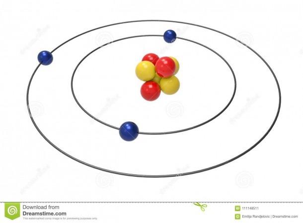 Bohr Model Of Lithium Atom With Proton, Neutron And Electron Stock
