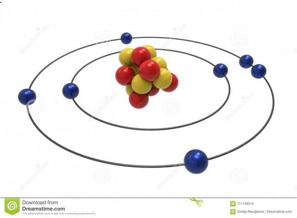 Bohr Model Of Nitrogen Atom With Proton, Neutron And Electron