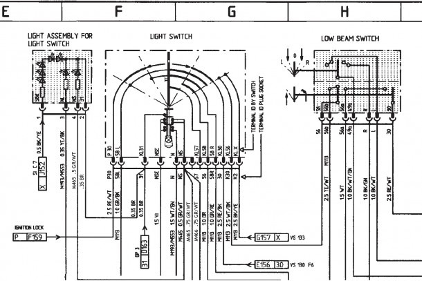 1997 Porsche 911 Fuse Diagram