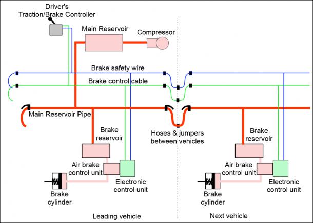 Diagram  Air Brake Valve Diagram Full Version Hd Quality Valve Diagram