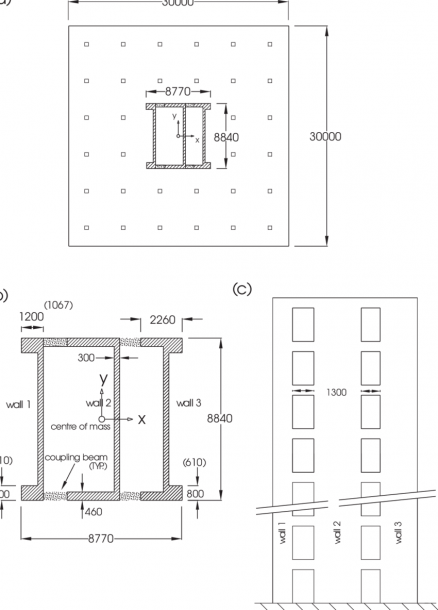 Building Details  (a) Plan View; (b) Core Wall Assembly; And (c