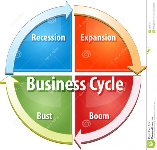 Business Cycle Business Diagram Illustration Stock Illustration