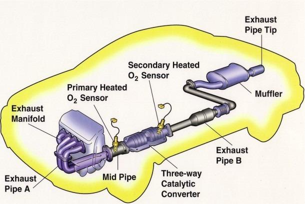 Yamaha Kodiak 400 Parts Diagram