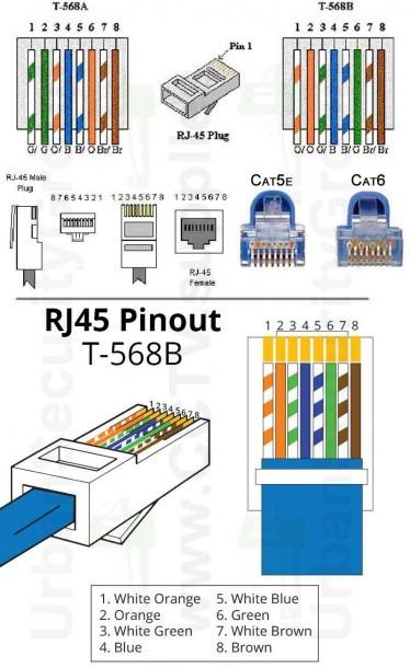 Rj45 Cat 5 Wiring Diagram