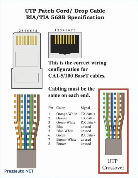 Network Rj45 Wiring
