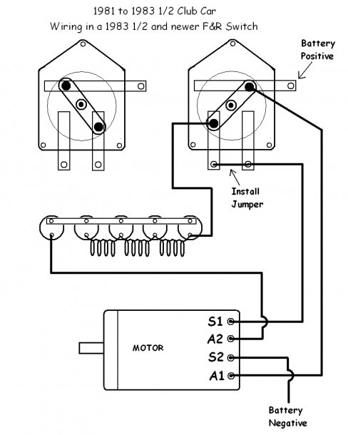 1983 Ez Go Gas Golf Cart Wiring Diagram