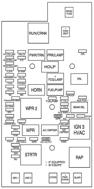 2008 Chevy Van Fuse Box Diagram