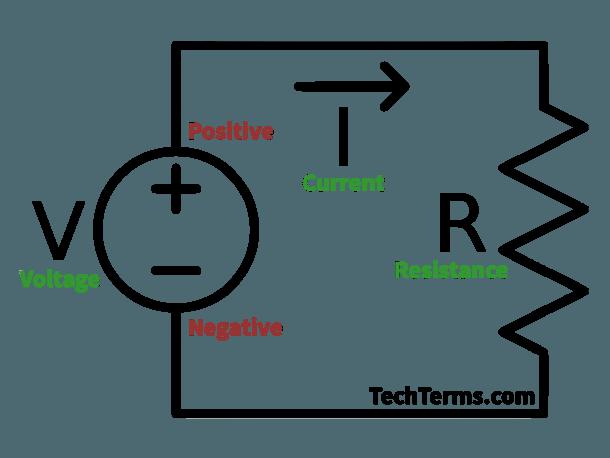 Circuit Diagram Definition