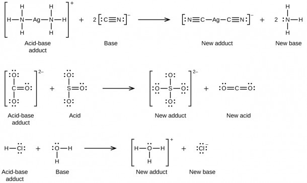 15 2 Lewis Acids And Bases – Chemistry