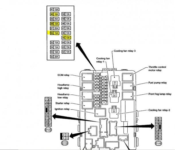2013 Nissan Rogue Fuse Diagram