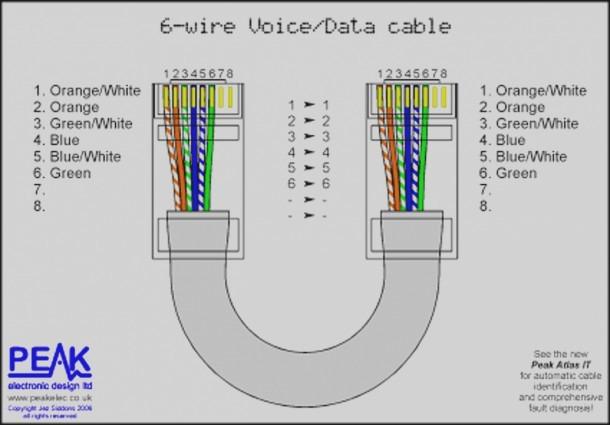 Ethernet A Wiring Diagram