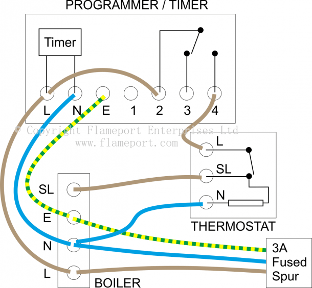 Wiring Diagram For Thermostat To Boiler